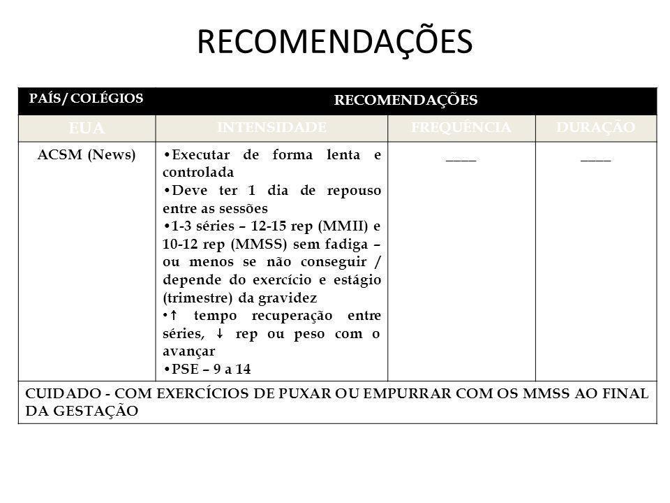 RECOMENDAÇÕES EUA RECOMENDAÇÕES INTENSIDADE FREQUÊNCIA DURAÇÃO