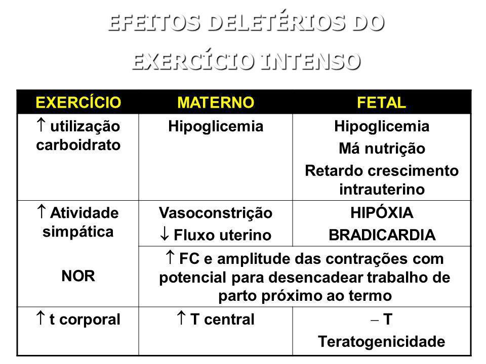  utilização carboidrato Retardo crescimento intrauterino