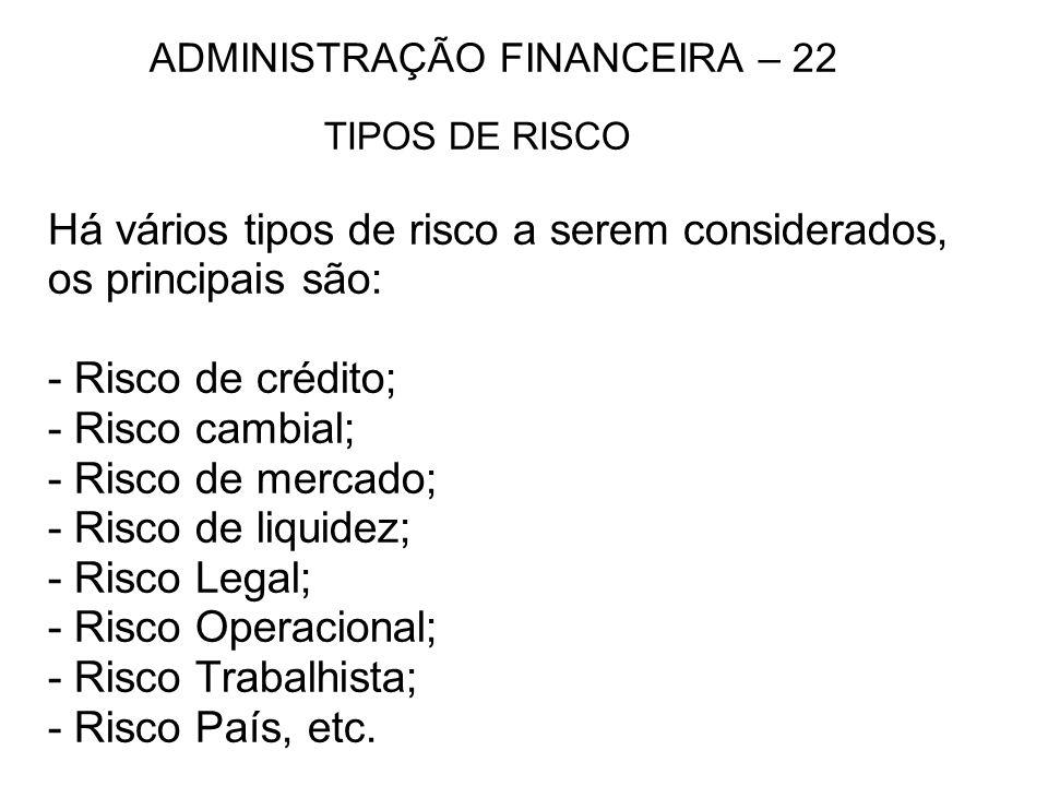 ADMINISTRAÇÃO FINANCEIRA – 22 TIPOS DE RISCO Há vários tipos de risco a serem considerados, os principais são: - Risco de crédito; - Risco cambial; - Risco de mercado; - Risco de liquidez; - Risco Legal; - Risco Operacional; - Risco Trabalhista; - Risco País, etc.