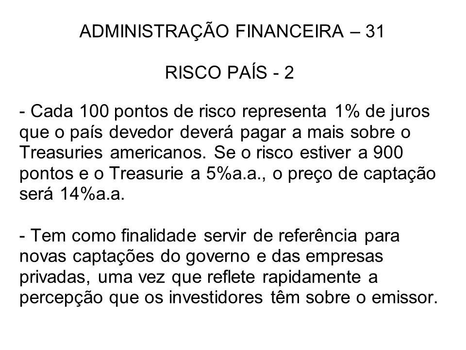ADMINISTRAÇÃO FINANCEIRA – 31 RISCO PAÍS - 2 - Cada 100 pontos de risco representa 1% de juros que o país devedor deverá pagar a mais sobre o Treasuries americanos.