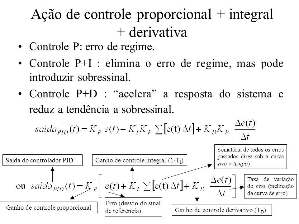 Ação de controle proporcional + integral + derivativa