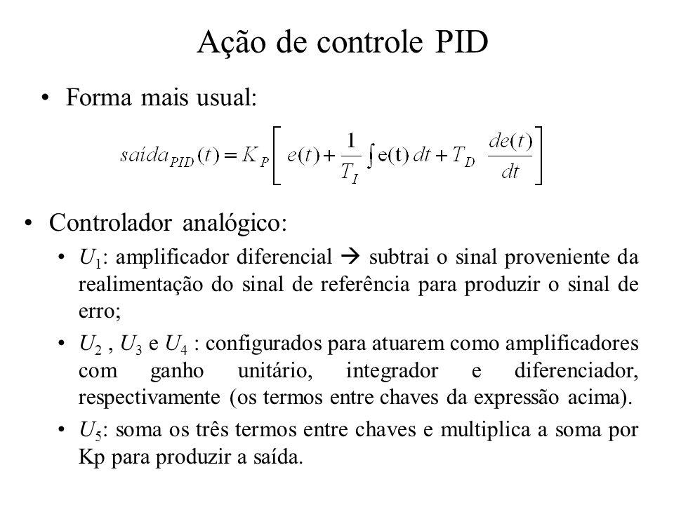 Ação de controle PID Forma mais usual: Controlador analógico: