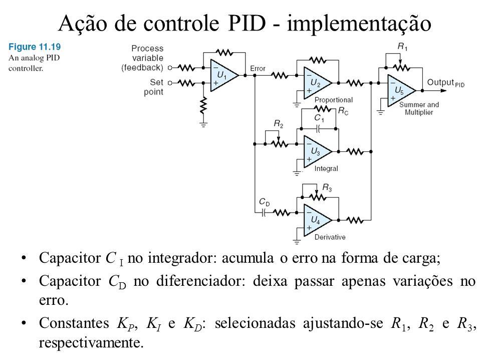 Ação de controle PID - implementação