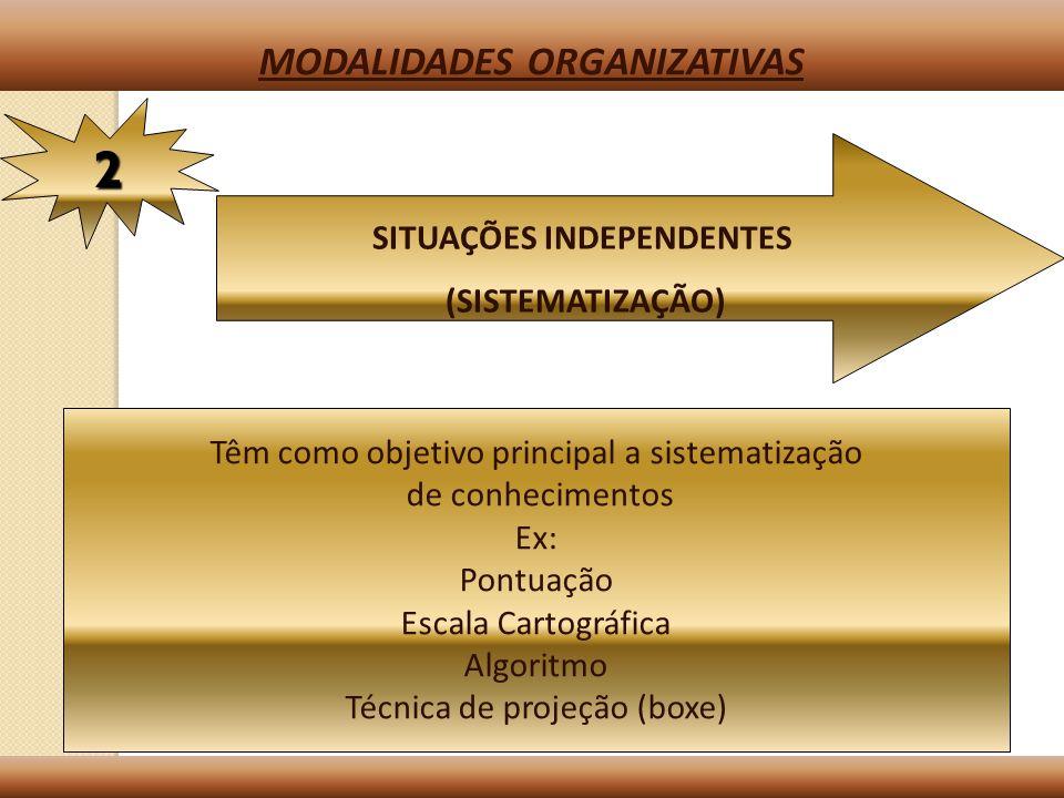 MODALIDADES ORGANIZATIVAS SITUAÇÕES INDEPENDENTES