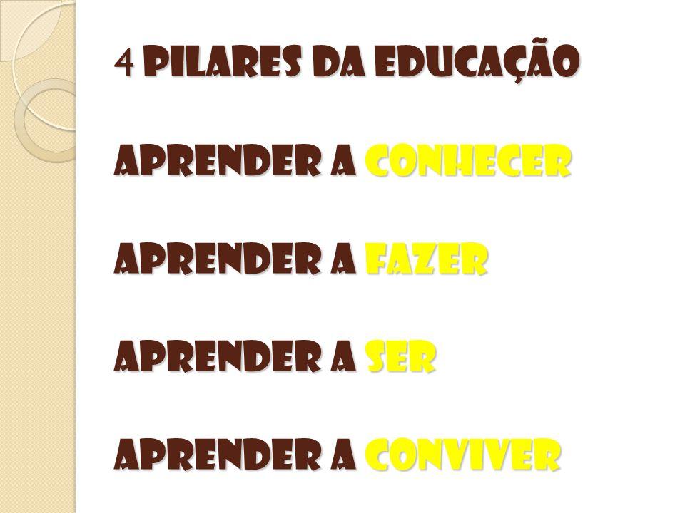 4 PILARES DA EDUCAÇÃO Aprender a conhecer Aprender a fazer Aprender a ser Aprender a conviver