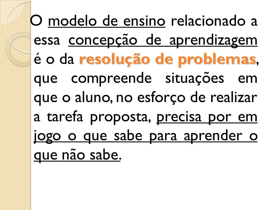 O modelo de ensino relacionado a essa concepção de aprendizagem é o da resolução de problemas, que compreende situações em que o aluno, no esforço de realizar a tarefa proposta, precisa por em jogo o que sabe para aprender o que não sabe.