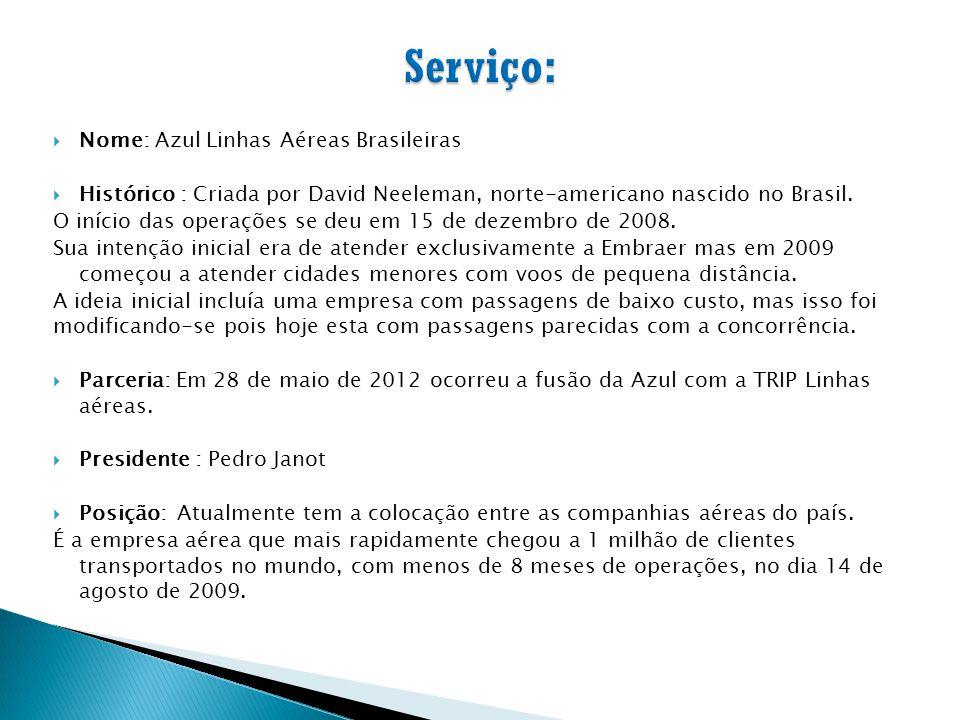 Serviço: Nome: Azul Linhas Aéreas Brasileiras