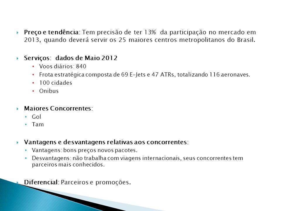 Serviços: dados de Maio 2012