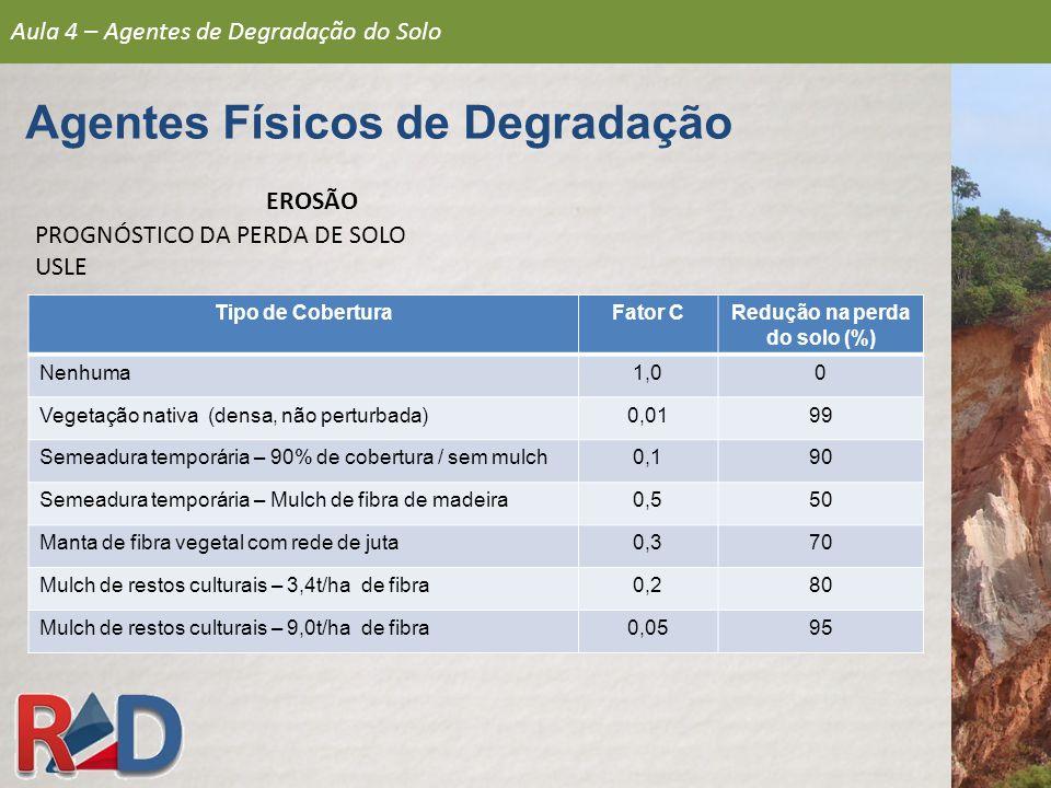 Agentes Físicos de Degradação Redução na perda do solo (%)