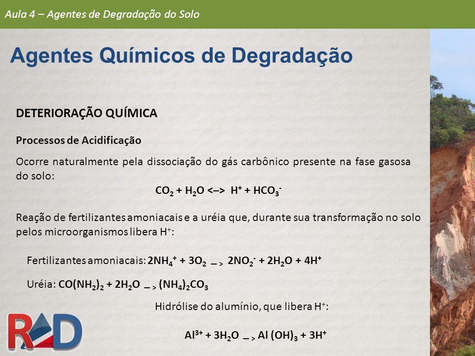 Agentes Químicos de Degradação Al3+ + 3H2O — > Al (OH)3 + 3H+