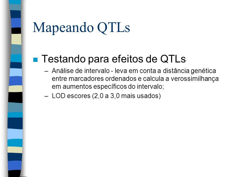 Mapeando QTLs Testando para efeitos de QTLs