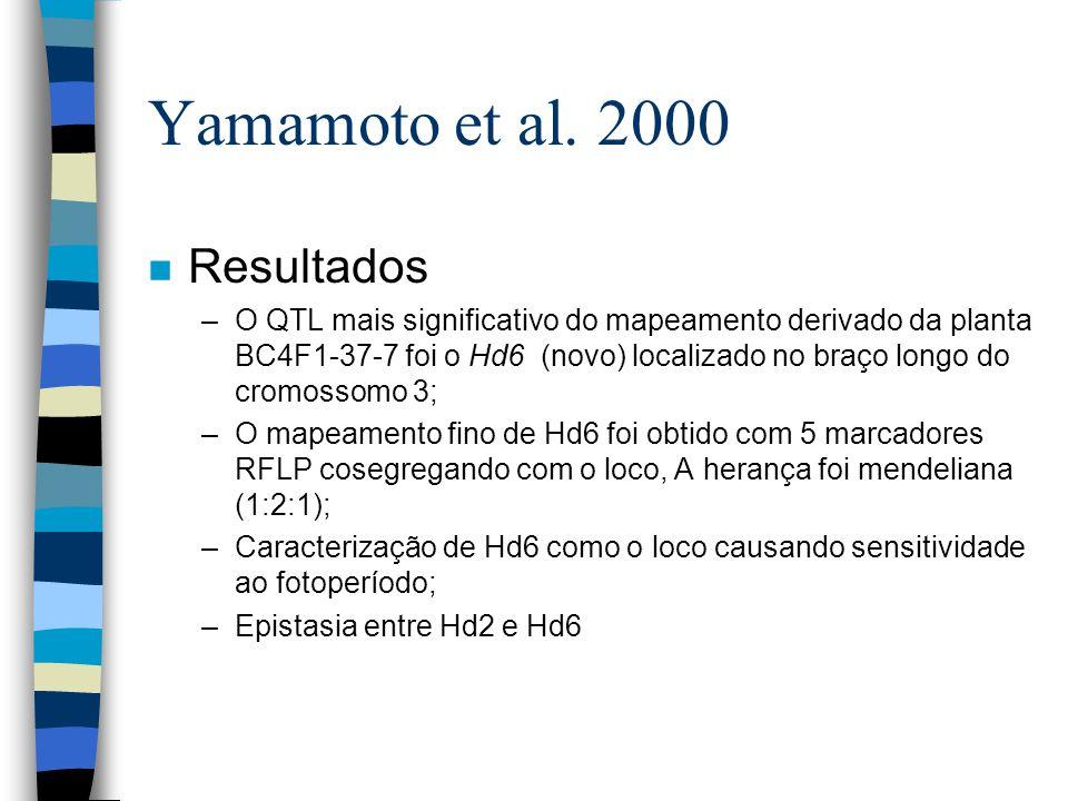 Yamamoto et al. 2000 Resultados