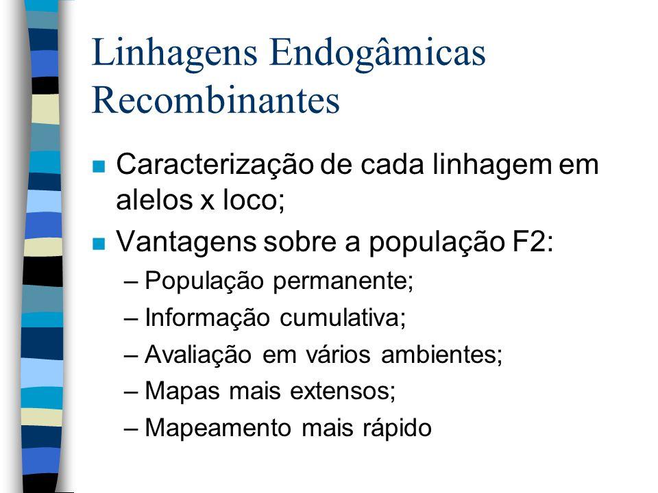 Linhagens Endogâmicas Recombinantes