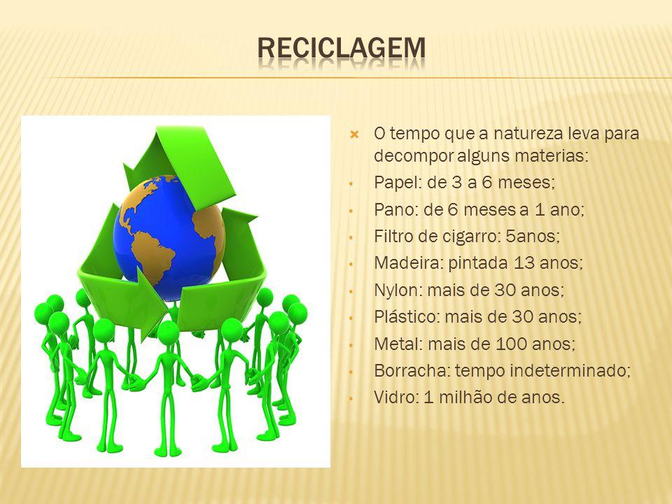 Reciclagem O tempo que a natureza leva para decompor alguns materias: