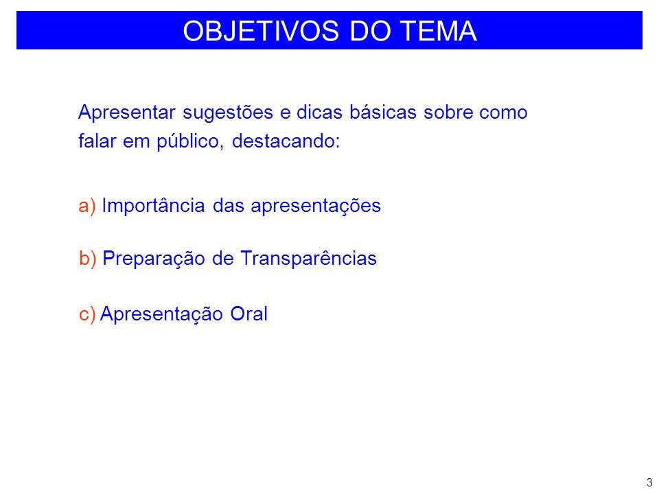 b) Preparação de Transparências