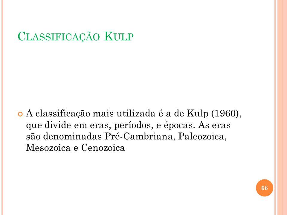 Classificação Kulp