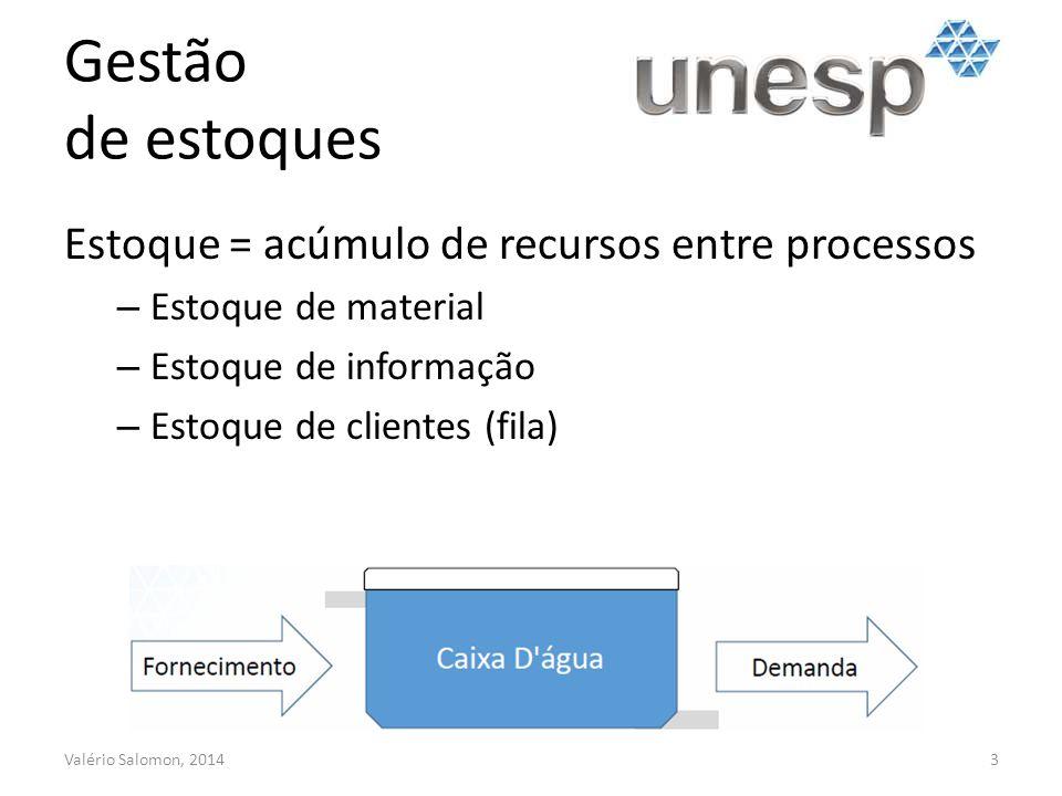 Gestão de estoques Estoque = acúmulo de recursos entre processos