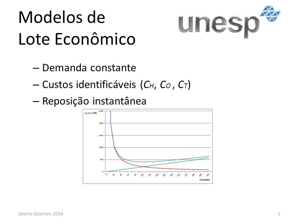 Modelos de Lote Econômico