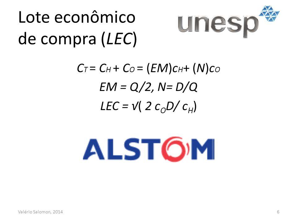 Lote econômico de compra (LEC)