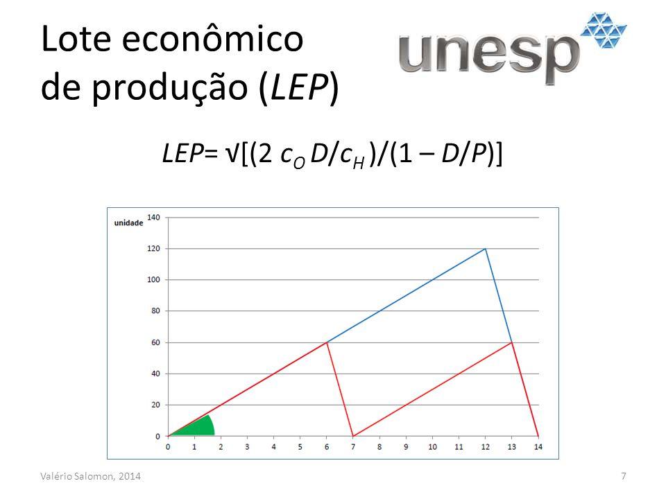 Lote econômico de produção (LEP)