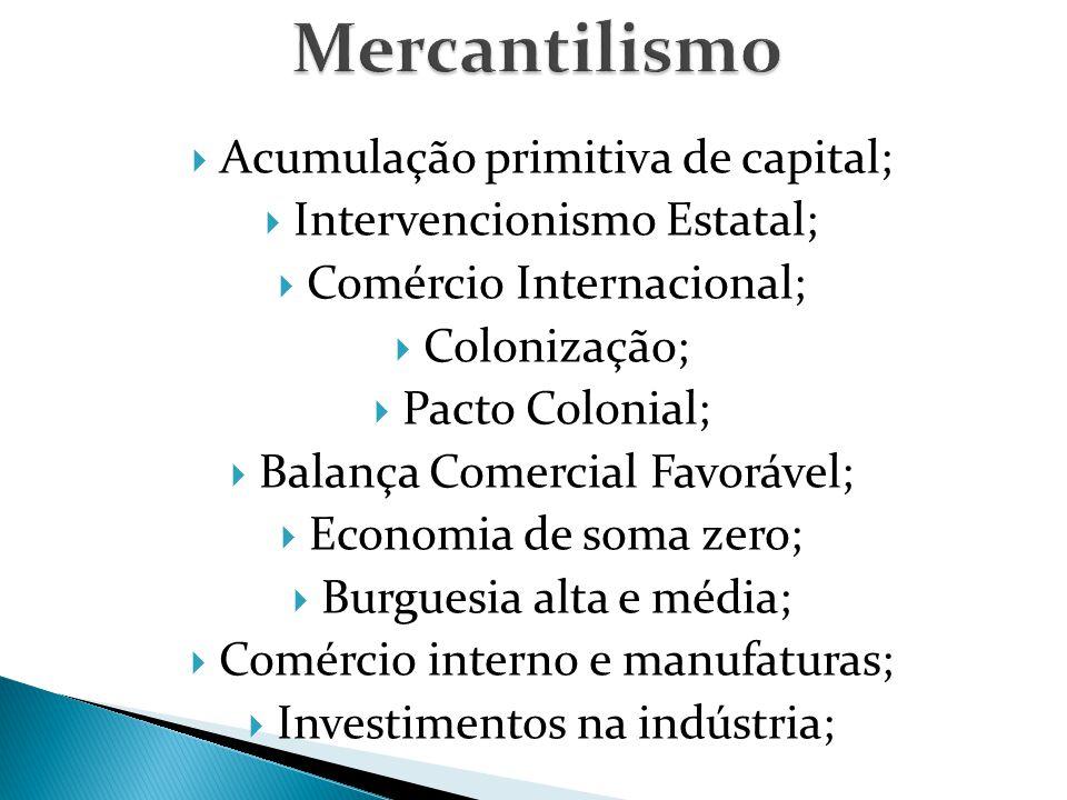 Mercantilismo Acumulação primitiva de capital;