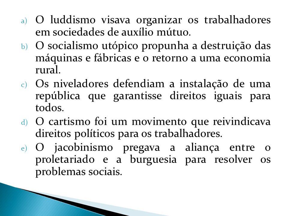 O luddismo visava organizar os trabalhadores em sociedades de auxílio mútuo.