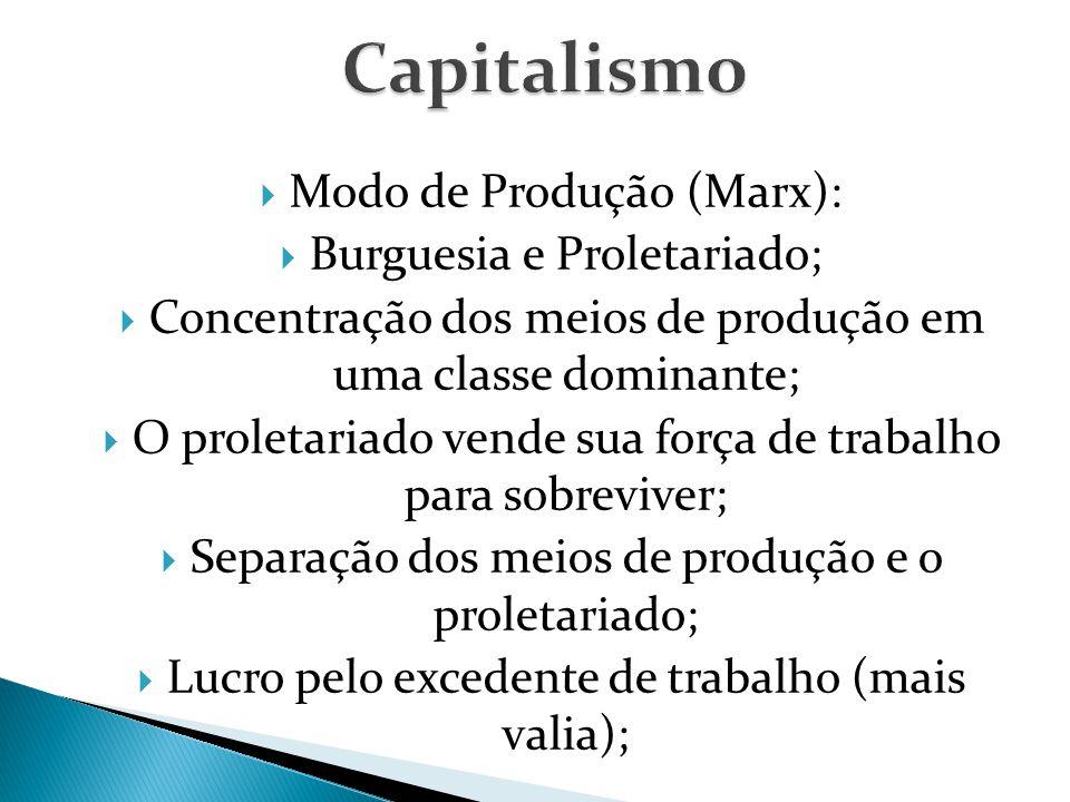 Capitalismo Modo de Produção (Marx): Burguesia e Proletariado;