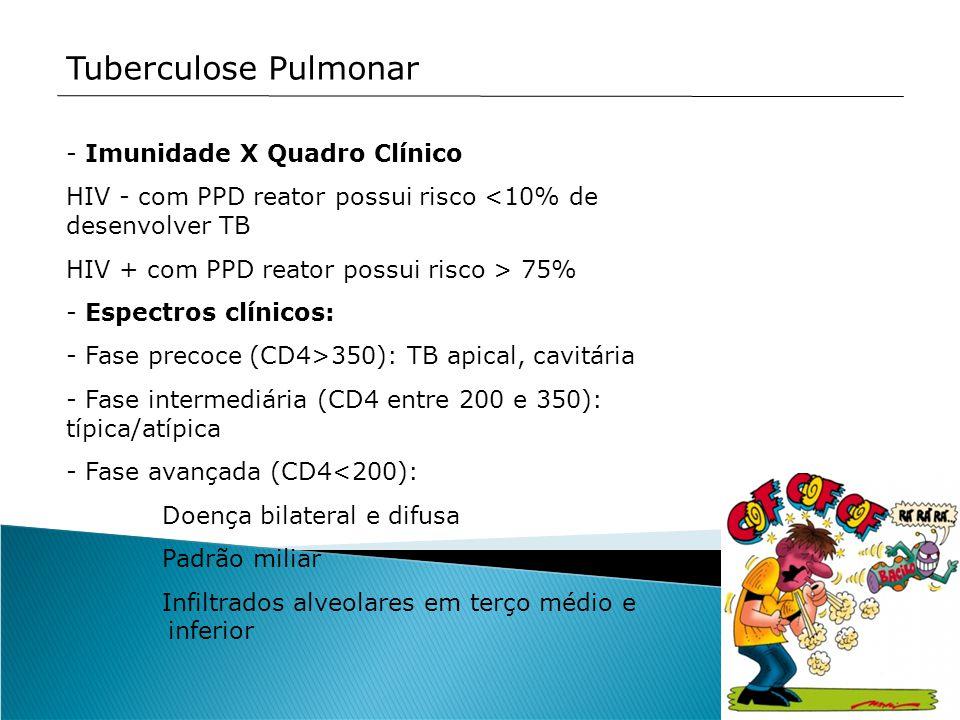 Tuberculose Pulmonar Imunidade X Quadro Clínico