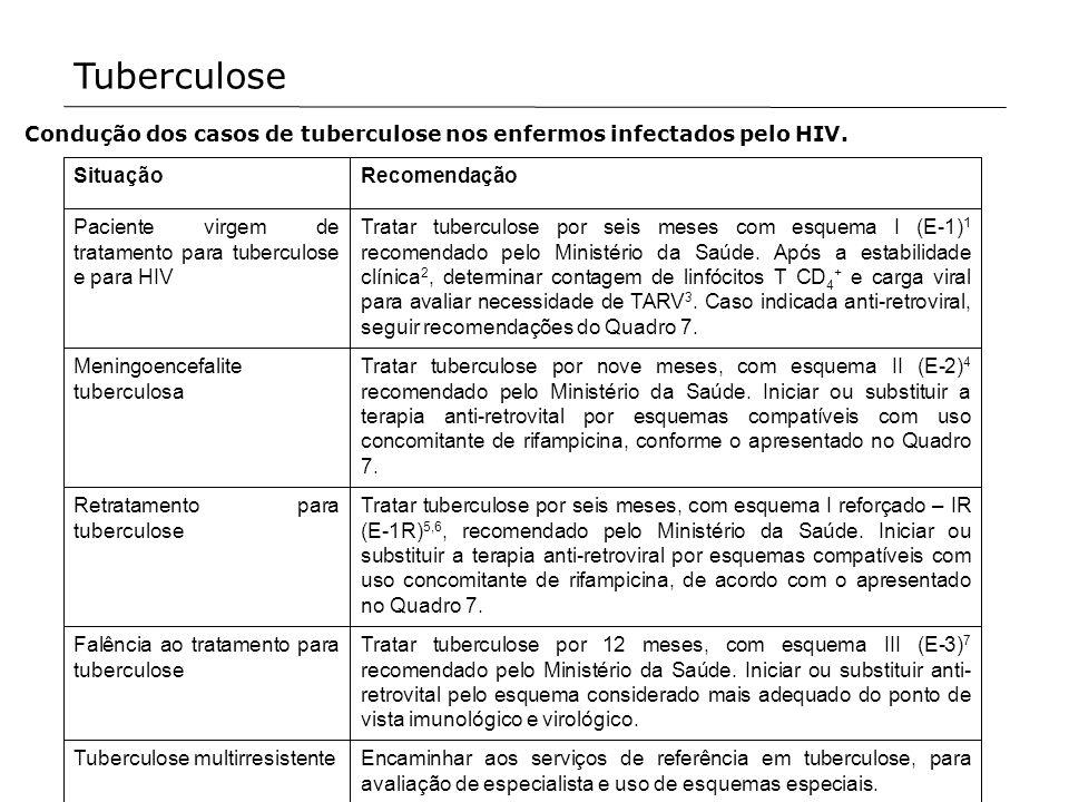 Condução dos casos de tuberculose nos enfermos infectados pelo HIV.