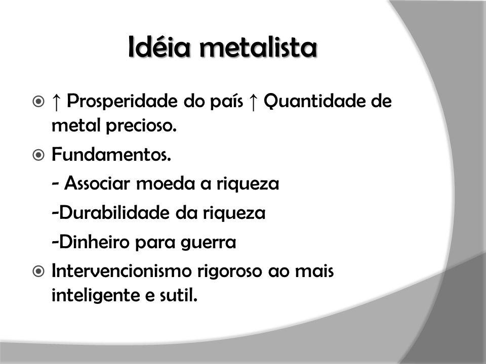 Idéia metalista ↑ Prosperidade do país ↑ Quantidade de metal precioso.