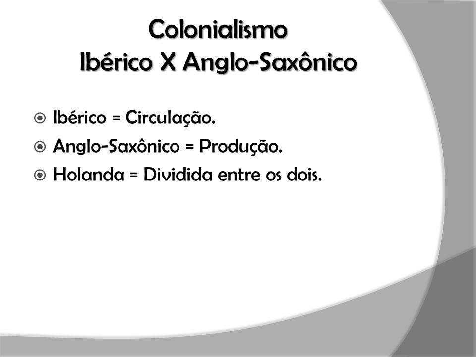 Colonialismo Ibérico X Anglo-Saxônico