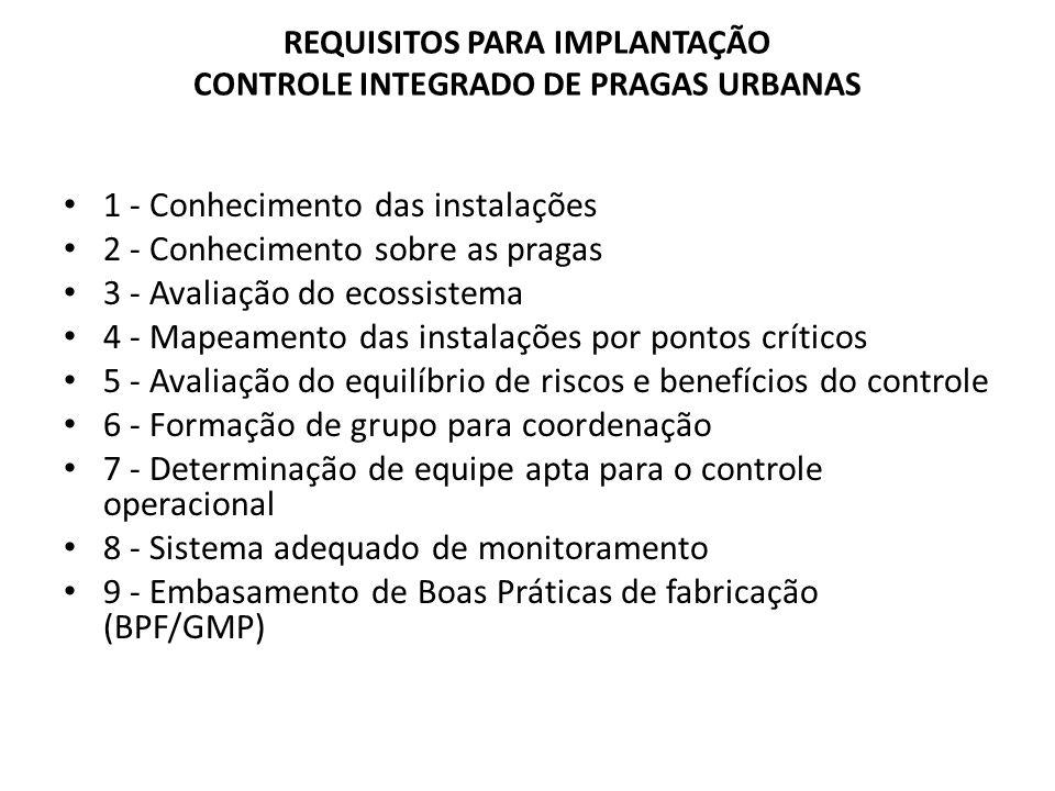 REQUISITOS PARA IMPLANTAÇÃO CONTROLE INTEGRADO DE PRAGAS URBANAS