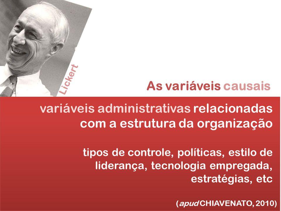 variáveis administrativas relacionadas com a estrutura da organização