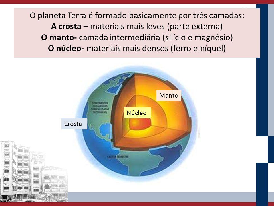 O planeta Terra é formado basicamente por três camadas: A crosta – materiais mais leves (parte externa) O manto- camada intermediária (silício e magnésio) O núcleo- materiais mais densos (ferro e níquel)