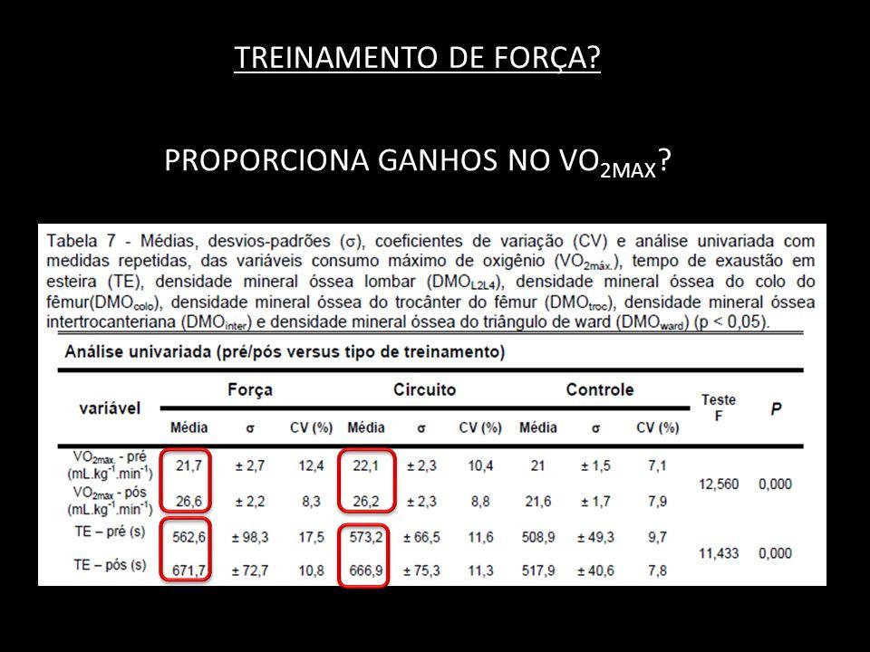 PROPORCIONA GANHOS NO VO2MAX