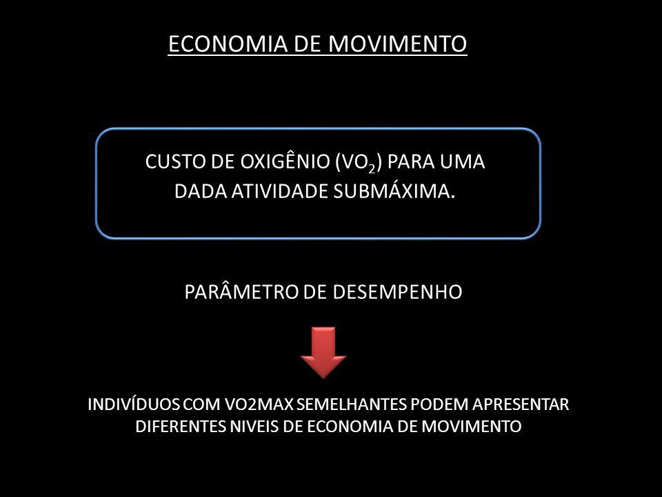 ECONOMIA DE MOVIMENTO CUSTO DE OXIGÊNIO (VO2) PARA UMA DADA ATIVIDADE SUBMÁXIMA. PARÂMETRO DE DESEMPENHO.