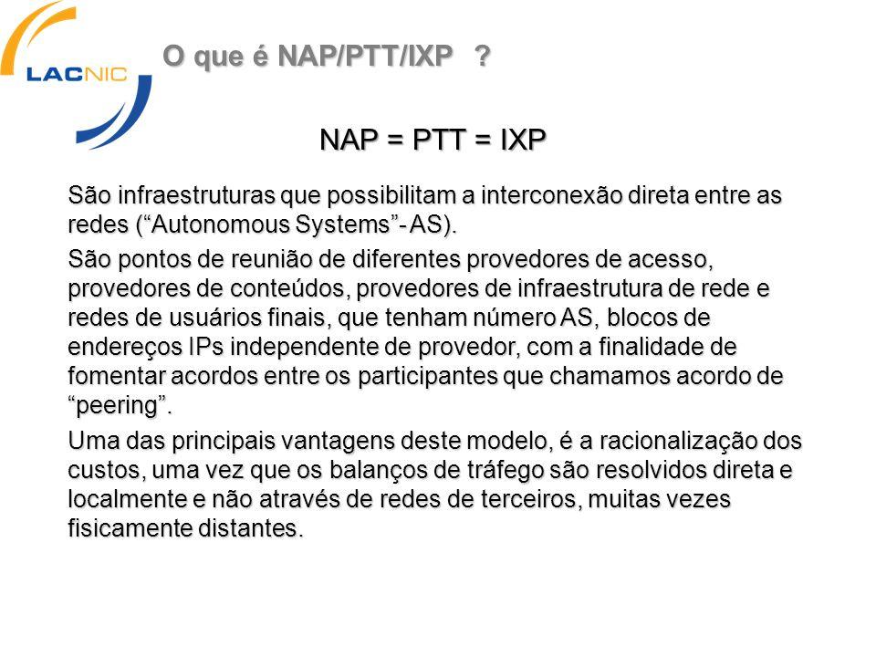 O que é NAP/PTT/IXP NAP = PTT = IXP