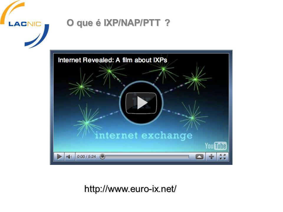O que é IXP/NAP/PTT http://www.euro-ix.net/