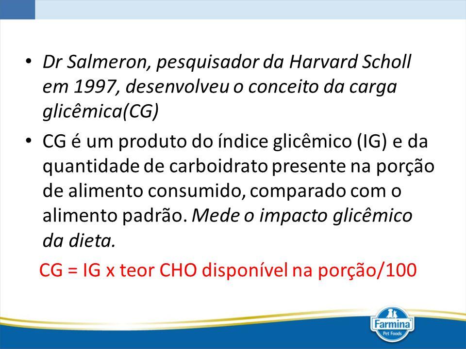 CG = IG x teor CHO disponível na porção/100