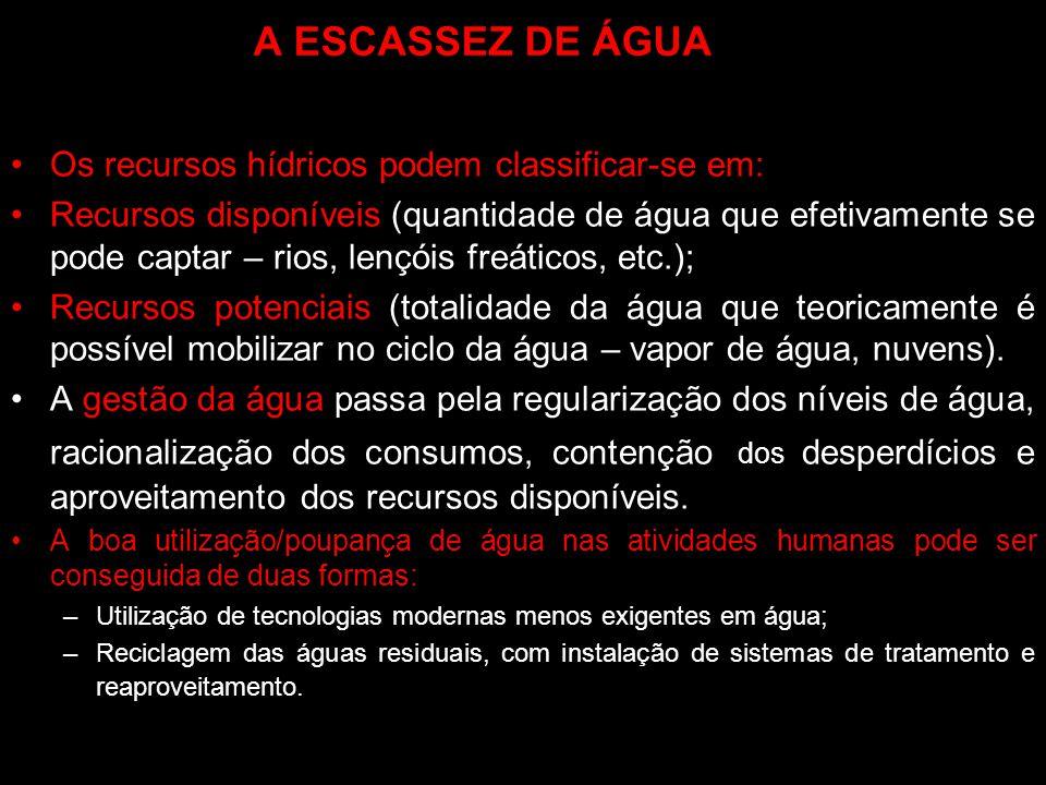 A ESCASSEZ DE ÁGUA Os recursos hídricos podem classificar-se em: