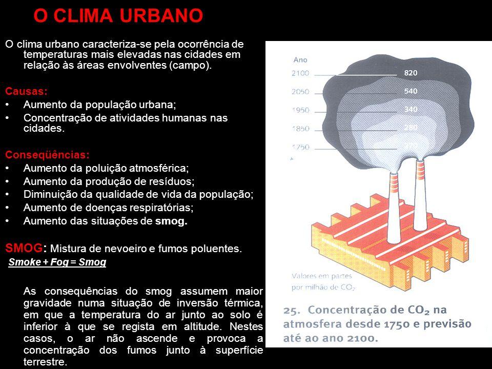 O CLIMA URBANO SMOG: Mistura de nevoeiro e fumos poluentes.