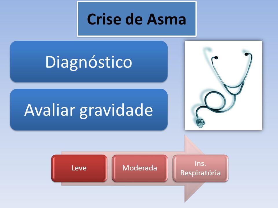 Diagnóstico Avaliar gravidade Crise de Asma Leve Moderada