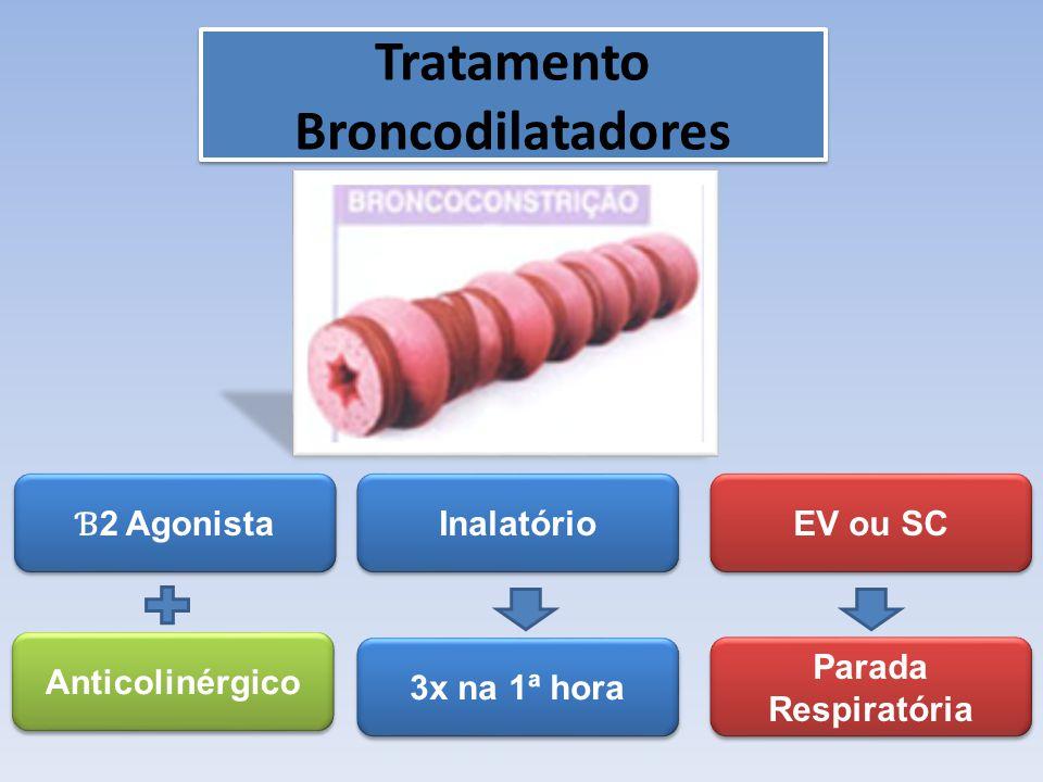 Tratamento Broncodilatadores