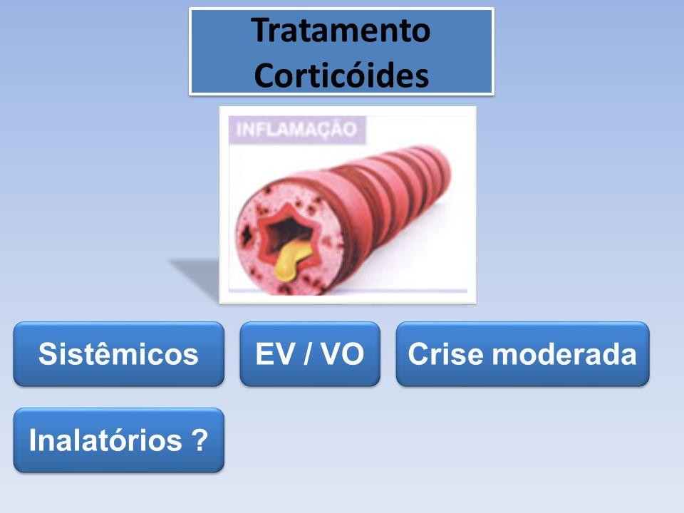 Tratamento Corticóides