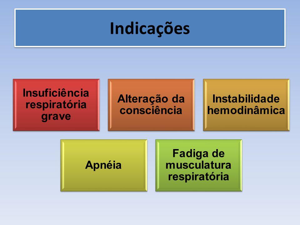 Indicações Insuficiência respiratória grave Alteração da consciência