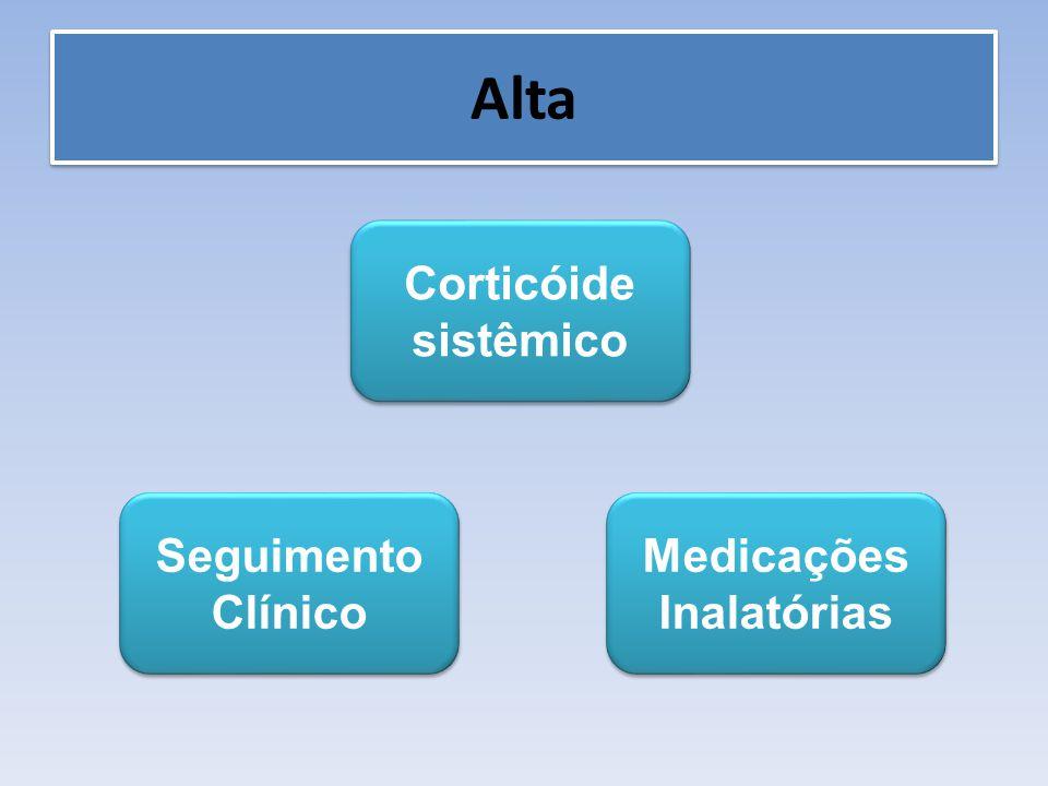 Medicações Inalatórias
