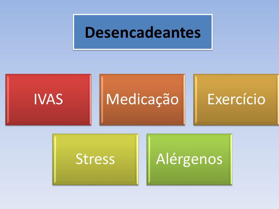 Desencadeantes IVAS Medicação Exercício Stress Alérgenos