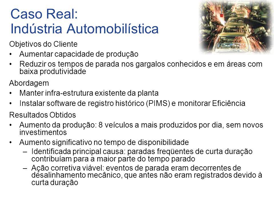 Caso Real: Indústria Automobilística