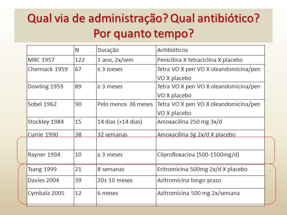 Qual via de administração Qual antibiótico Por quanto tempo