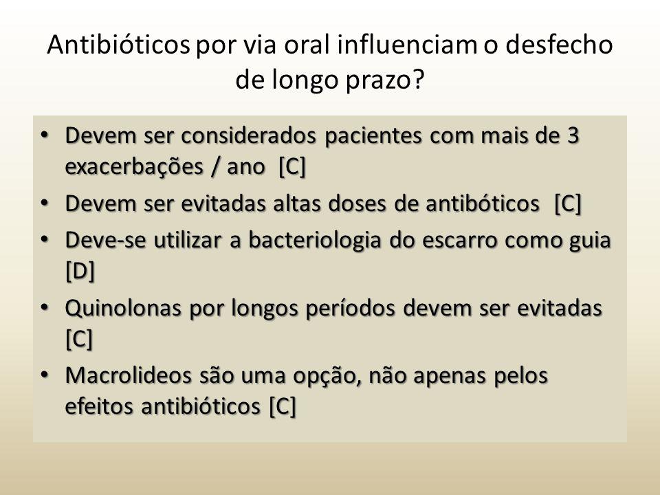 Antibióticos por via oral influenciam o desfecho de longo prazo